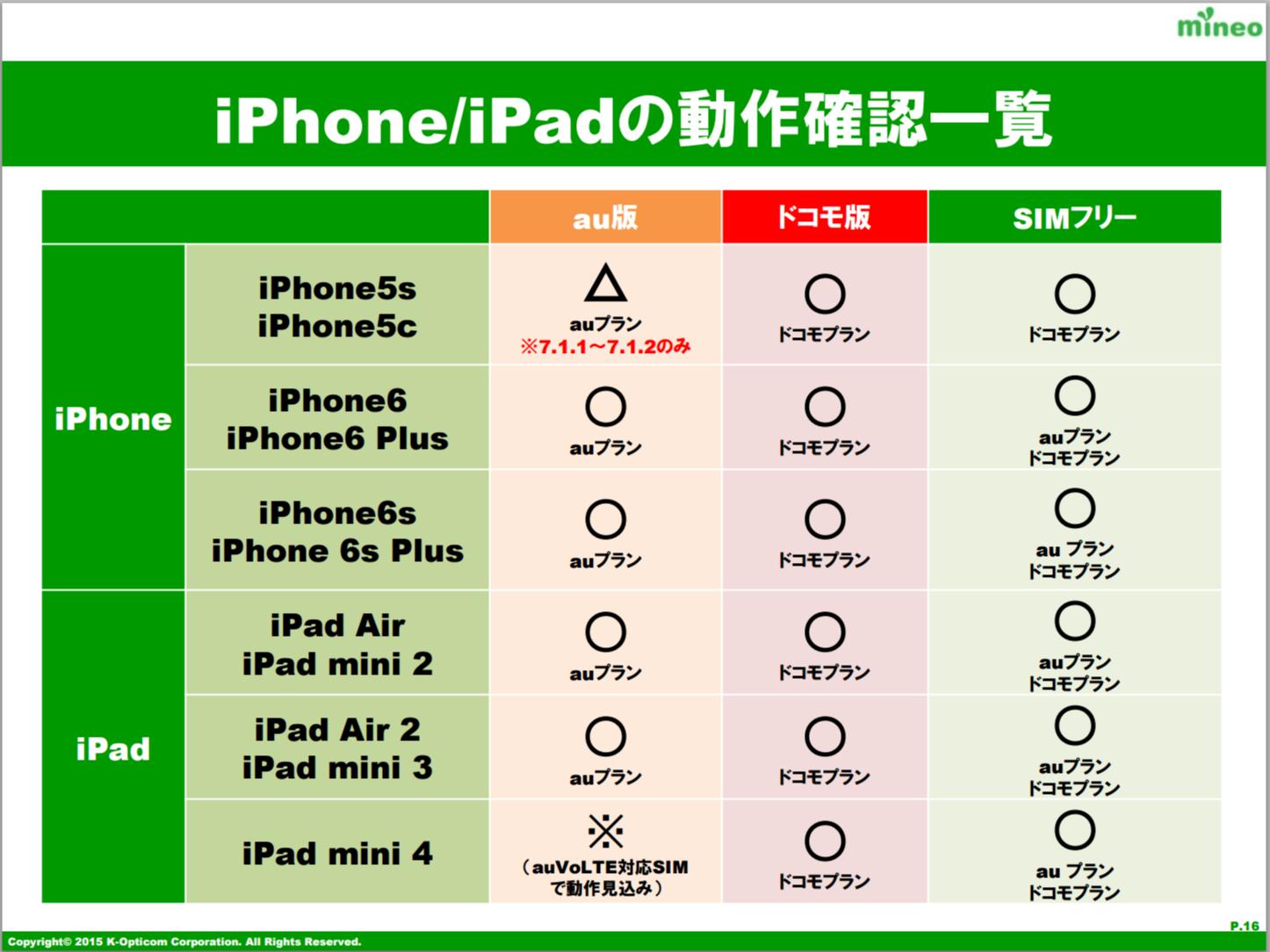 mineo-iphone